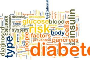 diabetes-word-cloud